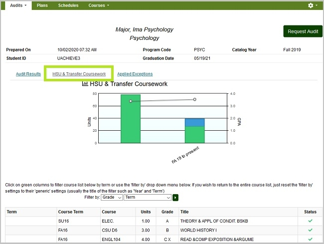 HSU and transfer coursework tab shows a graph of units and list of courses.